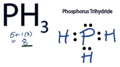 Which of the following is the correct Lewis structure for PH3